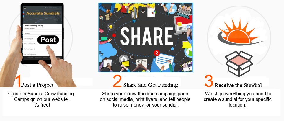 sundial_fundraising_crowdfunding