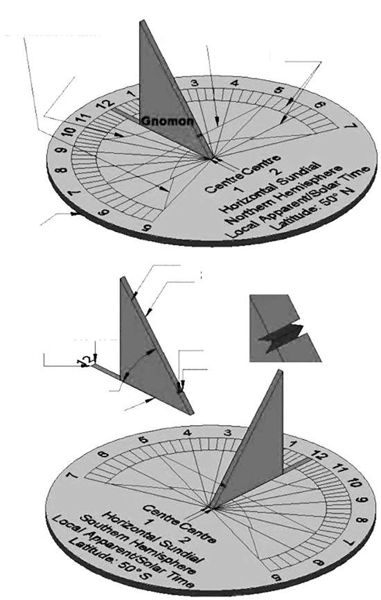 sundial_diagram